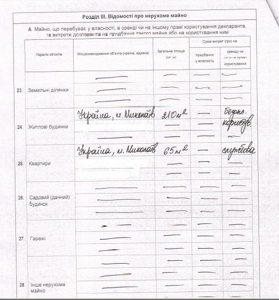 Декларация Валерия Кобы за 2014 год