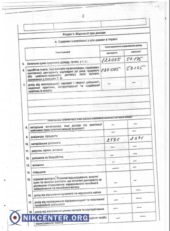 Декларация Валерия Чинякова