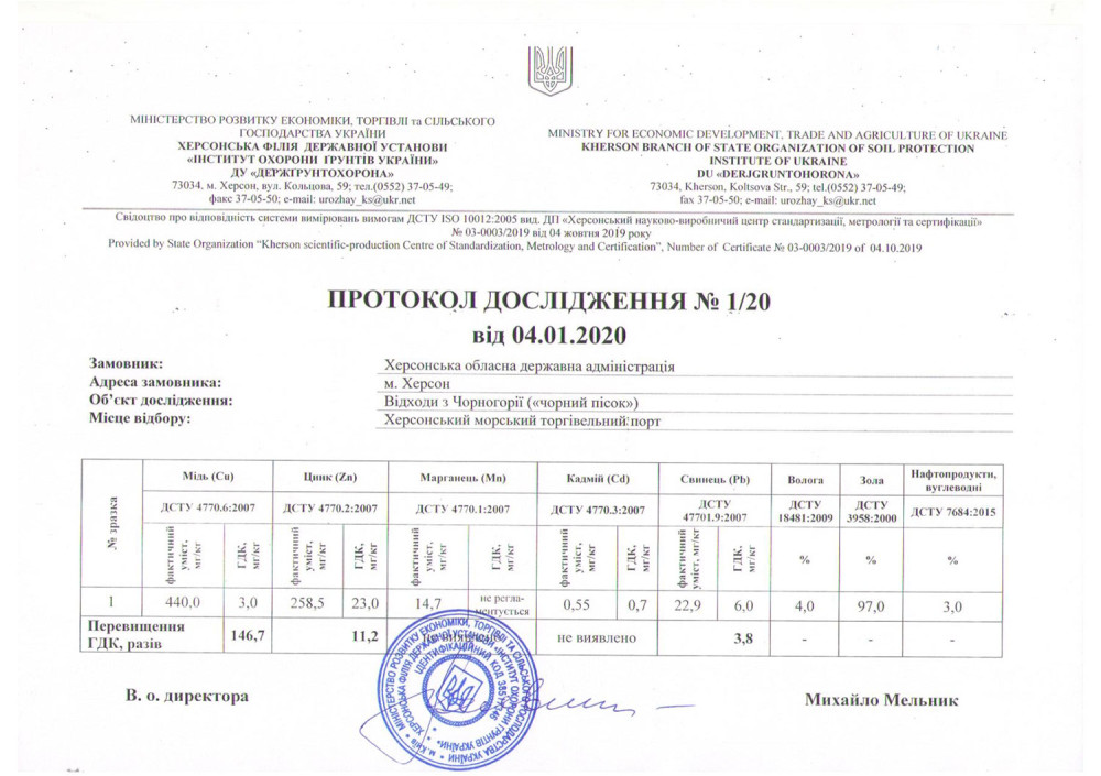 investigations/Ukraine-Test-Results.jpg