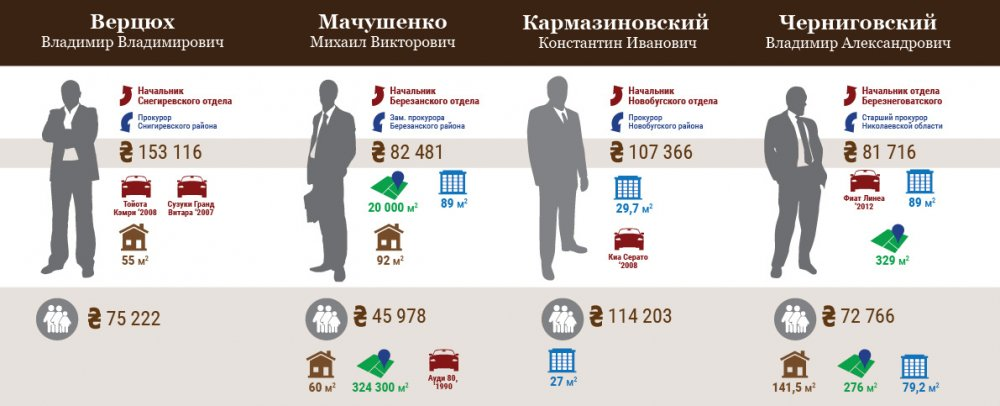 Баштанская местная прокуратура