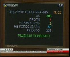 Не все одесские нардепы проголосовали за отмену внеблокового статуса Украины