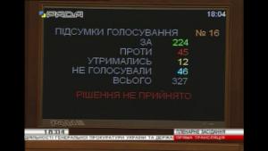 Раде не хватило двух голосов для избрания Луценко генпрокурором