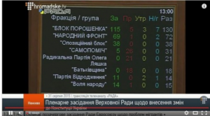 Депутаты проголосовали в первом чтении за изменения в КУ