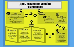 Программа мероприятий ко Дню защитника Украины в Николаеве