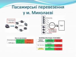 «Центр антикоррупционных расследований» заявил о транспортных проблемах в Николаеве