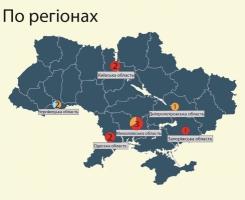 За прошедшую неделю Николаевщина стала лидером по нарушению прав журналистов