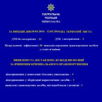 За выходные николаевские патрульные задержали 30 пьяных водителей