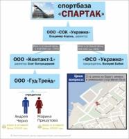 Защитники спортбазы «Спартак» уверены, что коммерсанты оказывают беспрецедентное давление на судью