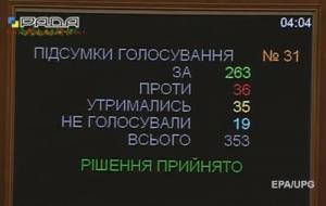 ВР ночью приняла госбюджет на 2016 год