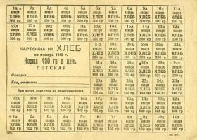 Из-за кризиса в России вводят продуктовые карточки